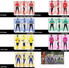 Power Ranger Meme - power rangers samurai meme by lilydragon14 on deviantart