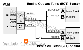 1993 1995 iat and ect sensor wiring diagram jeep 4 0l