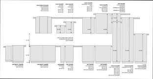 cuisine dimension kimful page 2 meuble cuisine schmidt meuble cuisine noir meuble