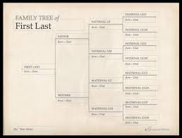 family tree chart template powerpoint use powerpoint to create