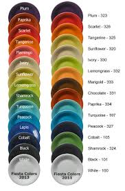 fiestaware color chart one of the greatest part about fiestaware