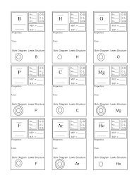 periodic table basics worksheet answer key physical science