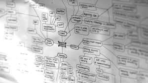 Mapping Tools Five Best Mind Mapping Tools Lifehacker Australia