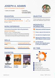 Marissa Mayer Resume The Dating Resume A College Student Made With Enhancv