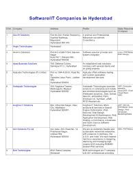 business company profile keshava technology format for contract
