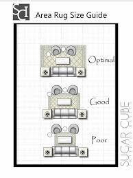 How Big Should Area Rug Be Sugar Cube Interior Basics Area Rug Size Guide Living Room