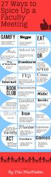 best 25 teacher staff development ideas only on pinterest
