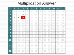 powerpoint teaching math