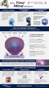 90 best quantum physics made easy images on pinterest quantum