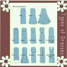 types of collars dresses sleeves and necklines posh tips from