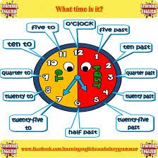 best 25 telling time in english ideas on pinterest english time