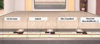plancher chauffant electrique sur carrelage existant idée chauffage
