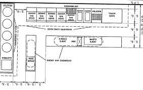 restaurant kitchen layout ideas kitchen layout design ideas regarding 5 most p 47754