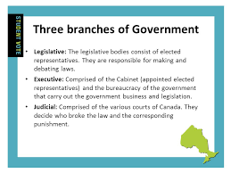 Cabinet Responsibilities Lesson 3 Government Structure And Responsibilities Ppt Download