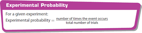 Experimental Probability Worksheet Calculating Experimental Probability Worksheet