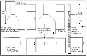 under cabinet hood installation awesome canopy hood installation operations manual intended for