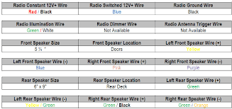 2000 mazda 323 radio wiring diagram efcaviation com