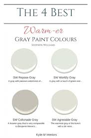 find it the perfect grey paint that will outlast trendbest behr