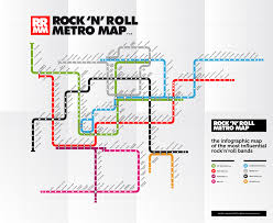 Metro Redline Map Rock U0027n U0027roll Metro Map Musings On Maps