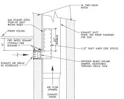fire rated exhaust fan enclosures understanding fire smoke der application requirements