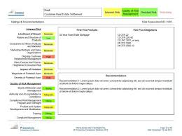 risk description template enterprise risk management report template and risk reporting to