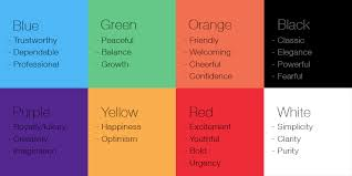 choosing a color scheme how to choose the perfect color palette for your business