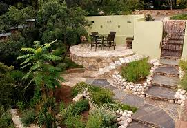 Small Backyard Decorating Ideas Decor Beautiful Small Yard Design For Home Landscaping Ideas