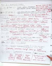 hero writing paper super early outline shows how edgar wright created the world s end