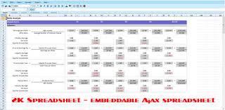 Applications Of Spreadsheet Zk Spreadsheet Embeddable Ajax Spreadsheet For Java Web