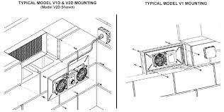 crawl space exhaust fan volko supply foundation crawl space ventilation powered