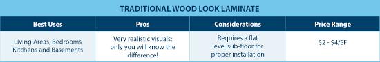 Aqua Floor Laminate Laminate Flooring Distressed Wood Looks U0026 Waterproof