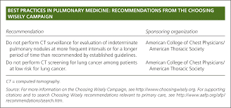 Design Options For Home Visiting Evaluation Evaluation Of The Solitary Pulmonary Nodule American Family