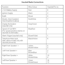 vauxhall audio wiring diagram vauxhall wiring diagrams collection