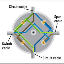 image result for wiring a pir sensor to an outside light chris