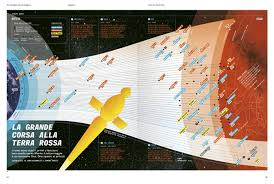 catalog design ideas gestalten the intelligent lifestyle magazine smart editorial