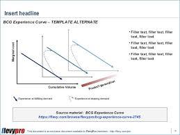 Bcg Powerpoint Presentation Thetki Com Bcg Ppt Template
