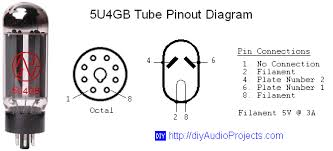 5u4gb diode vacuum pinout diagram technology