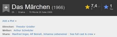 how to tell whether i am a u201ctop 1000 voter u201d on imdb internet