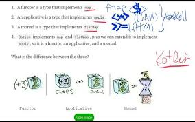 monoid math online tom circle
