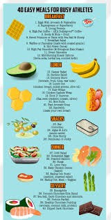best 25 kayla itsines meal plan ideas on pinterest kayla