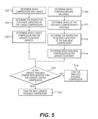 patent us6499504 control system for controlling multiple