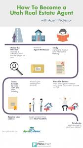 infographic how to become a utah real estate agent
