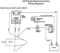 minn kota bow mount wiring diagram wiring diagram byblank