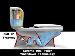 caroma profile smart 305 dual flush toilet with sink caroma s sydney smart 270 easy height elongated dual flush toilet