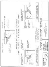Cantilevered Deck by Problems Due To Concrete Decks