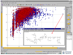 molecules free full text chemoinformatics and drug discovery