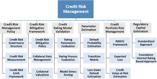 commercial risk model file credit risk management jpg wikimedia commons