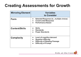 Mutual Fund Accountant How Do I Know Assessments Are Comparable For Measuring Growth