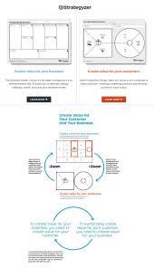 Simple Business Model Template Die Besten 20 Business Modeling Ideen Auf Pinterest Modeln