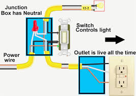 simple nest wiring diagram s plan central heating electrical